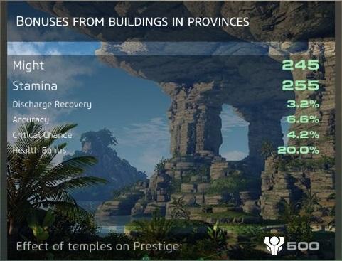 Skyforge - Ordre bonus stats