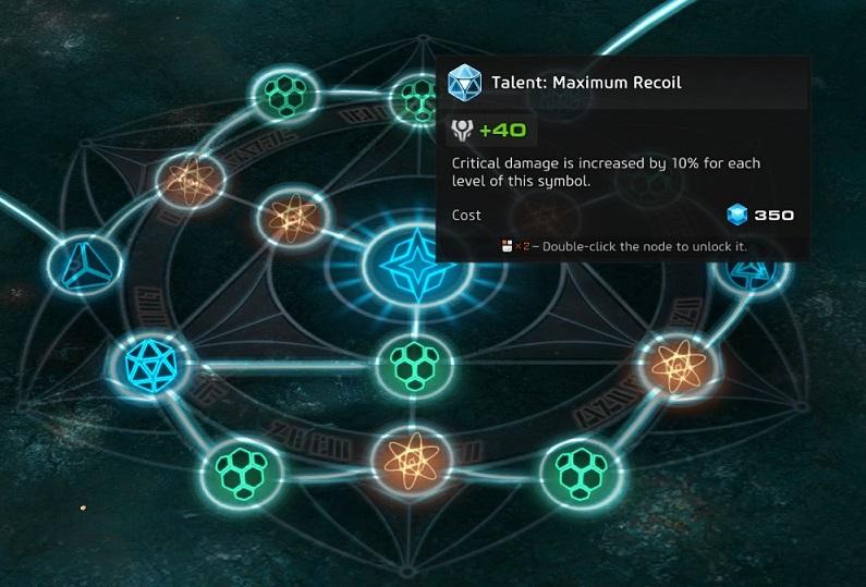 Skyforge - Symboles atlas ascension