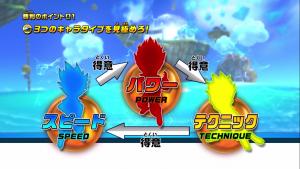 Dragon Balls Fusion FVT