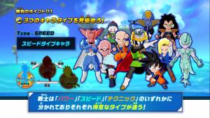 Dragon Ball Fusions Vitesse