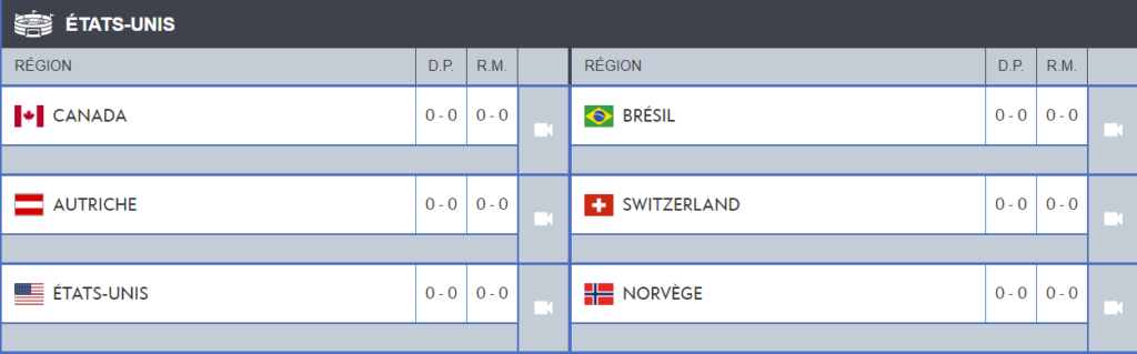 Overwatch World Cup 2018 Suisse