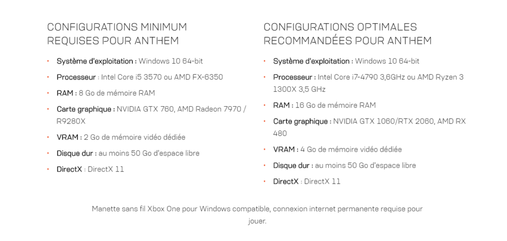 Anthem configurations pc