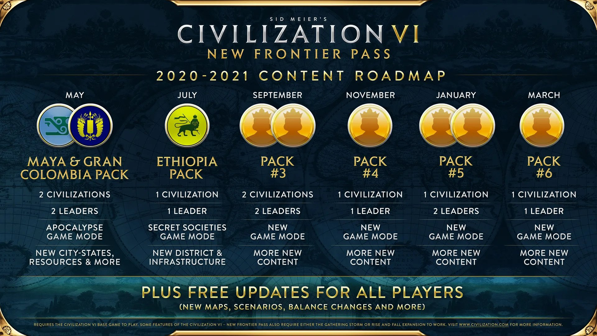 Civilization VI - Content Roadmap